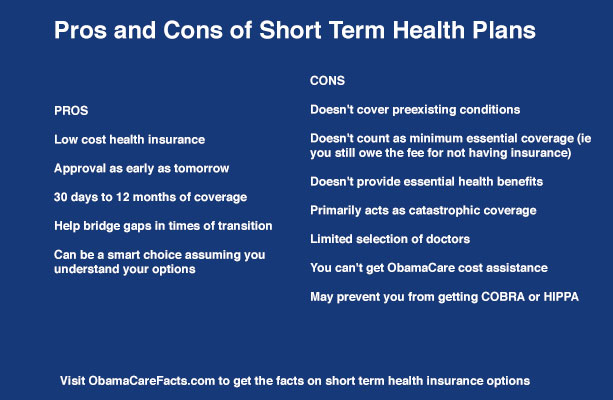 Short Term Plan : Health insurance sd domicile gt are there any options
